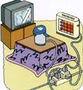 火災でなくなるおもな出火原因 電気